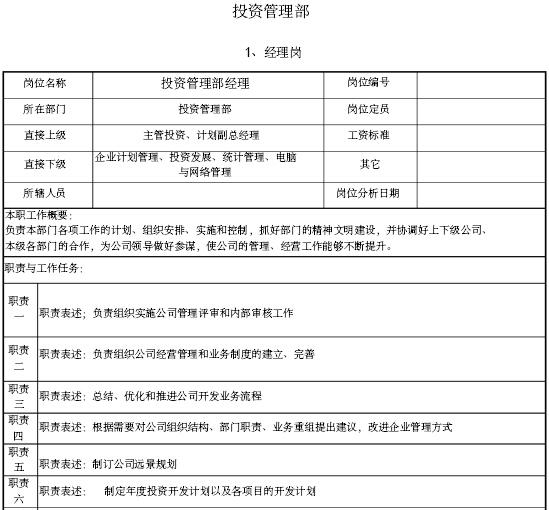 知名房地产集团职位说明书(136页)