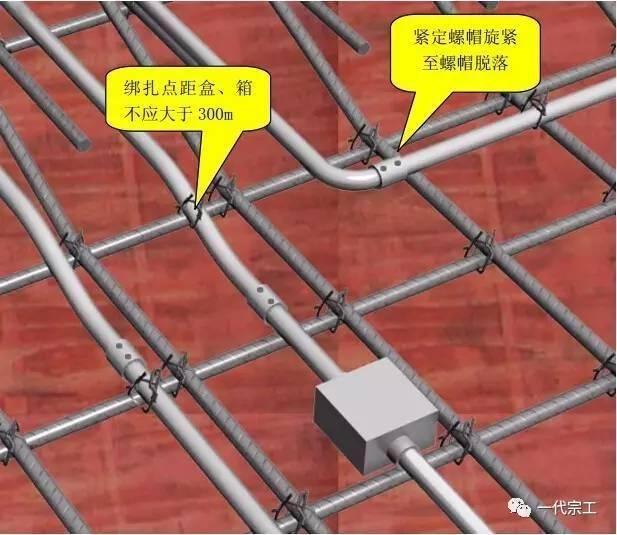 中建八局施工质量标准化图册(土建、安装、样板),超级实用!_34