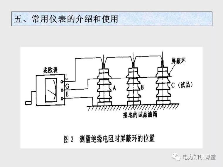 收藏!最详细的电气工程基础教程知识_236