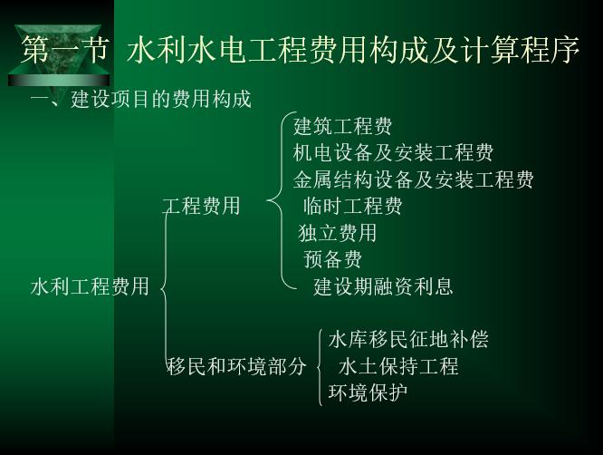 水利水电工程概预算PPT讲稿-----扬州大学