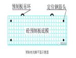 空心墩墩顶实心段无底模施工方法