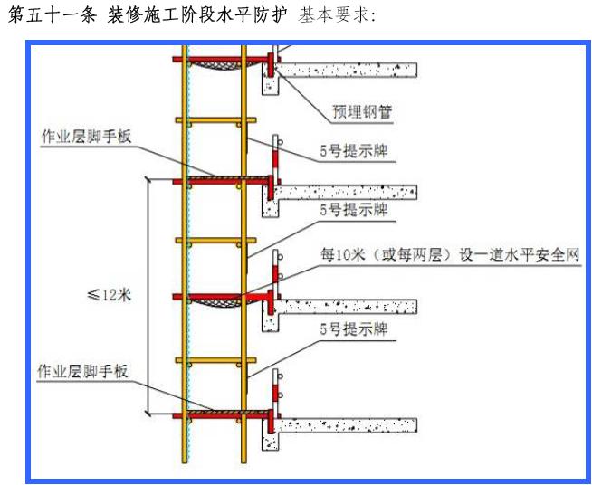 施工现场标准化管理手册(131页,图文并茂)_3