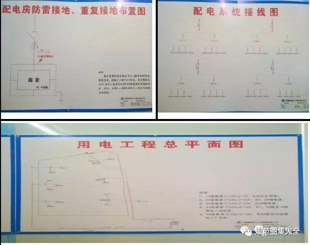 碧桂园临水临电标准做法详解!_10