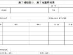 施工组织设计、施工方案审批表