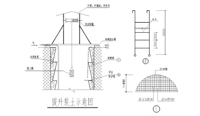 28层全现浇剪力墙住宅楼工程施工组织设计(共126页)