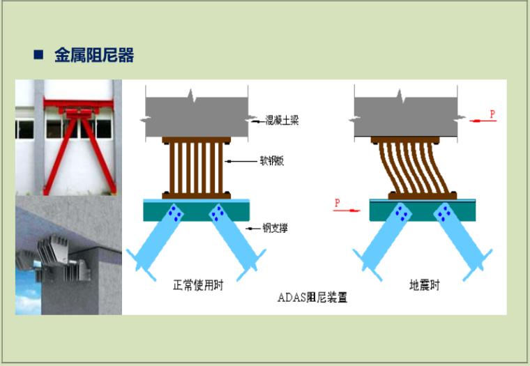 减震与隔震原理_7