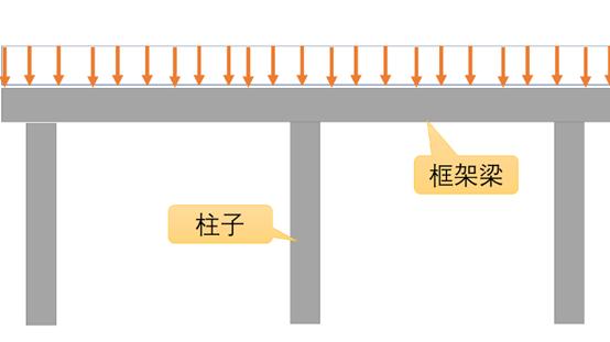 条形基础和基础梁,最后一招还是教你省钢筋_19