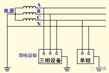 为什么回路电流走零线,漏电电流走地线?_1