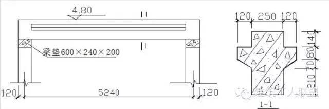 模板支撑、混凝土算量的简单方法!_5