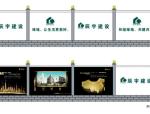沈阳碧桂园项目施工组织设计(共272页)