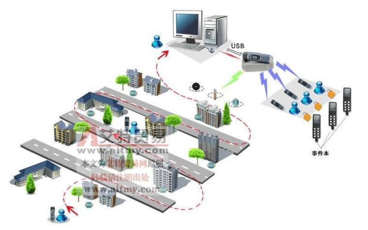某小区智能化系统施工组织设计