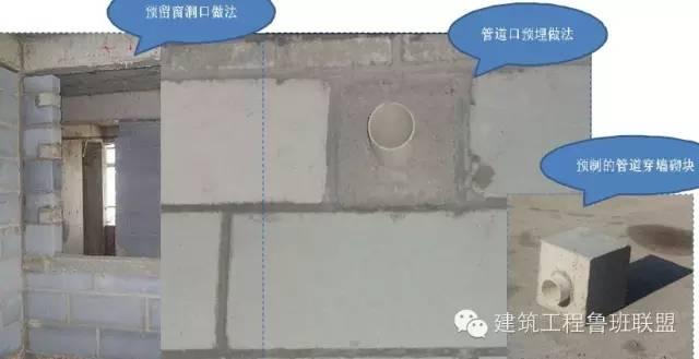 如此齐全的标准化土建施工(模板、钢筋、混凝土、砌筑)现场看看_68