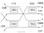 城市轨道交通车站换乘作业组织(85页)