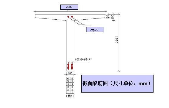 装配式钢筋混凝土简支梁设计例题(PPT,33页)