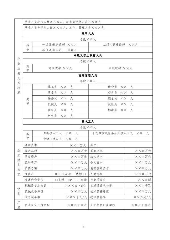 """剛剛!住建部下發通知,在江西/河南/四川/陝西實行""""資質告知承_7"""