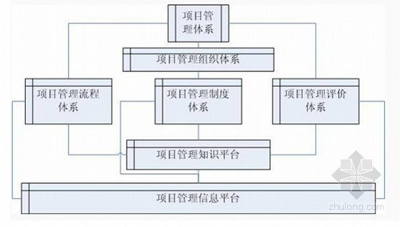 [河南]单层公共建筑消防、报警、排烟系统施工组织设计