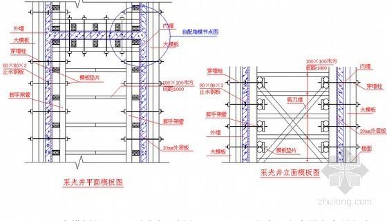 [河北]砖混结构宿舍楼工程模板工程施工方案(41页 附特殊节点做法图)