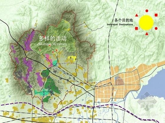 [天津]自然风景区概念性总体规划分析方案