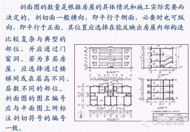建筑立面图、剖面图基础理论一览_11