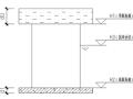 地下室底板整体抗浮计算(excel)