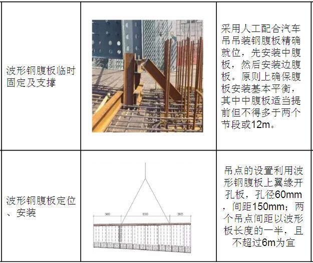 街道及接线工程前期策划书(75页)