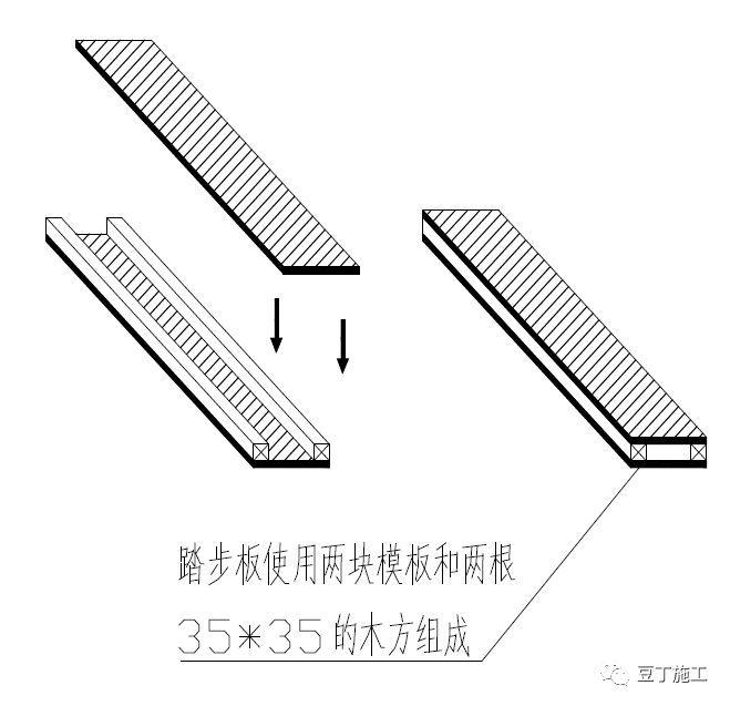 楼梯踏步模板用这种方法加固,楼梯踏步从此告别缺棱掉角!