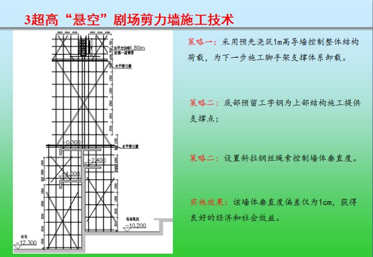 优质项目综合施工技术汇报文件(附图多,内容丰富)_8