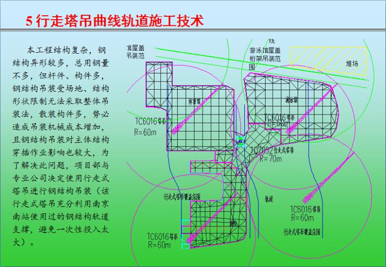 优质项目综合施工技术汇报文件(附图多,内容丰富)_11