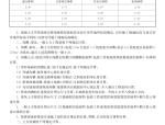 上海市建筑和装饰工程预算定额2016版