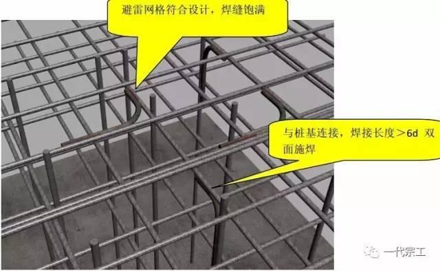 中建八局施工质量标准化图册(土建、安装、样板),超级实用!_39