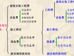 福建省水利水电工程预算定额宣讲材料4.0