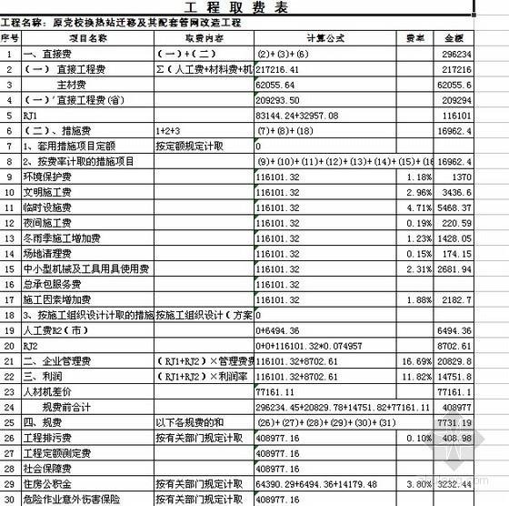 山东某小区市政三水配套工程预算书(2011-06)