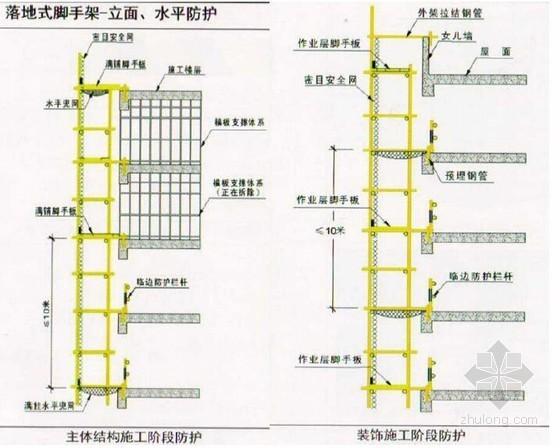 [上海]教学楼工程落地脚手架施工方案