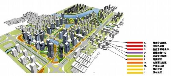现代风格城市片区设计方案分析图