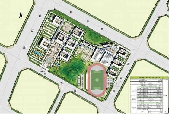 中式风格中学校园设计方案总平面图