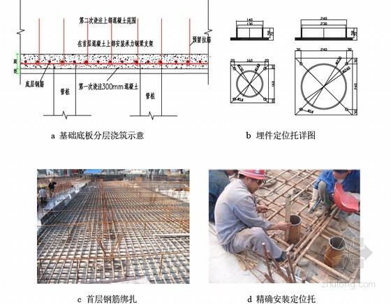 重型群组工位埋件高精度施工技术总结(60页 附图)