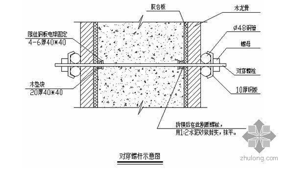 浙江某高层酒店地下室结构施工方案