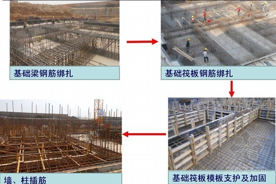 建筑工程管桩筏板基础施工工艺培训讲义(多图)