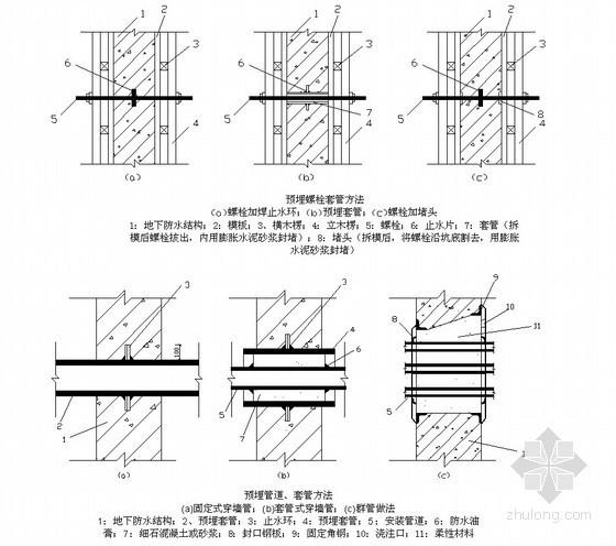 建筑工程公司全套施工技术标准(700余页37个分项)