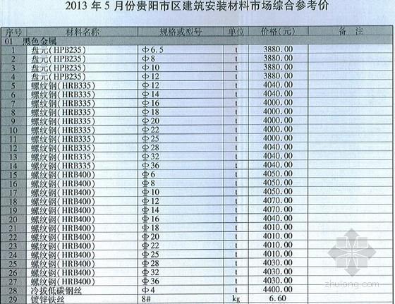 [贵州]2013年5月建筑安装工程材料信息价(全套)128页