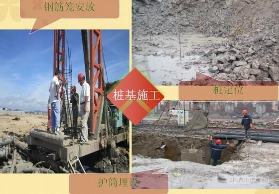 [浙江]安置小区工程车库地基及基础结构验收汇报(74页 附图)