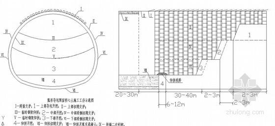 [江西]客货共线双线铁路隧道施工组织设计(实施)