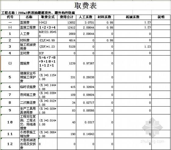 200m3拱顶油罐钢结构防腐预算书(工程量+图纸)