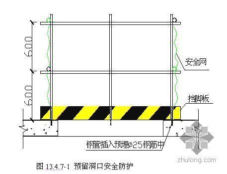 北京某疾控中心群体建筑施工组织设计(长城杯 鲁班奖)