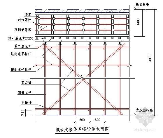 [广东]框架梁高支模施工方案