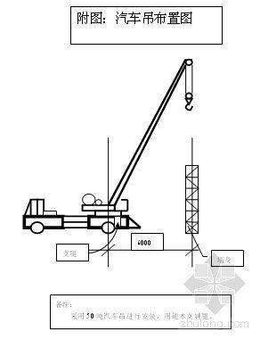 深圳某工程塔吊安装方案(120T.M)