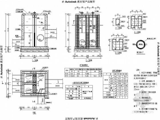 U型槽钢筋构造图资料下载-道路工程倒虹管闸槽井构造及盖板配筋套图