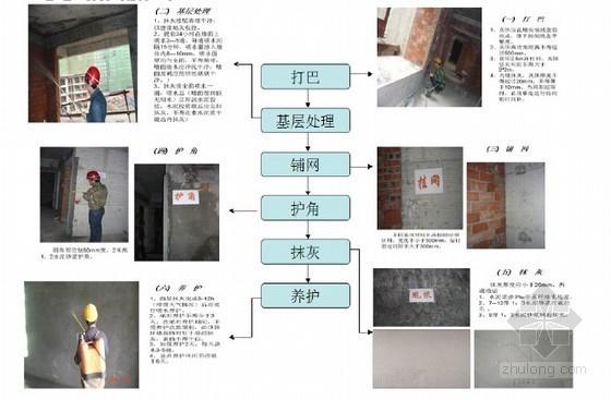 [四川]公寓工程施工质量标准化做法施工方案(附图)