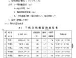 【上海】万达商业广场工程现场用电方案(含计算书,共21页)