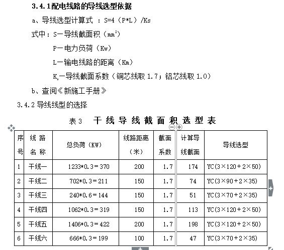 [上海]万达商业广场工程现场用电方案(含计算书,共21页)